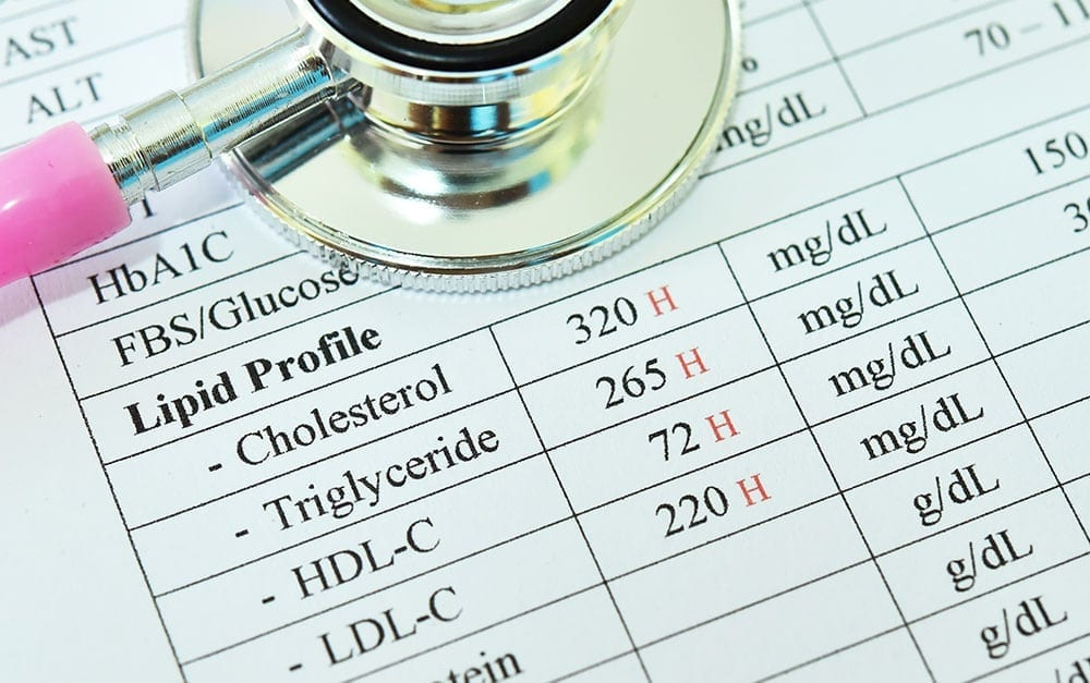 high cholesterol - Factors that Cause Fatty Liver