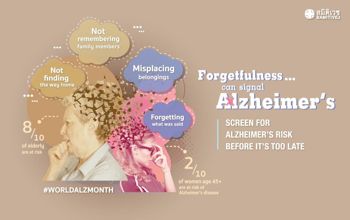 Alzheimer's Disease Risk Screening Programs