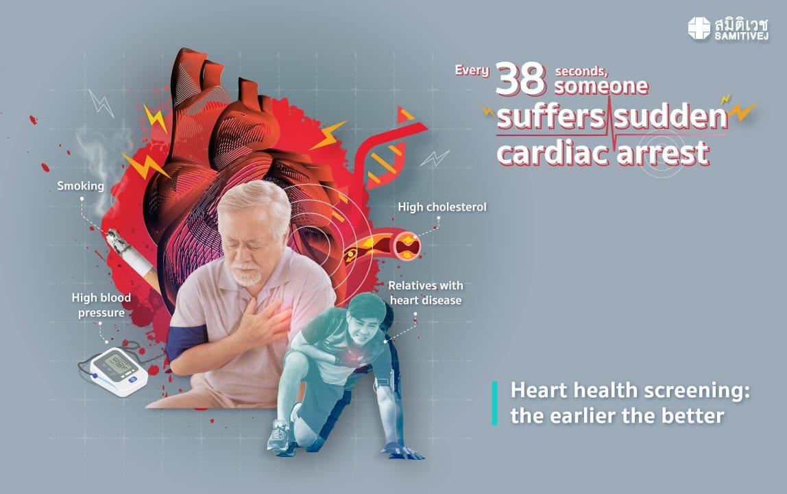 Heart Health Screening Programs