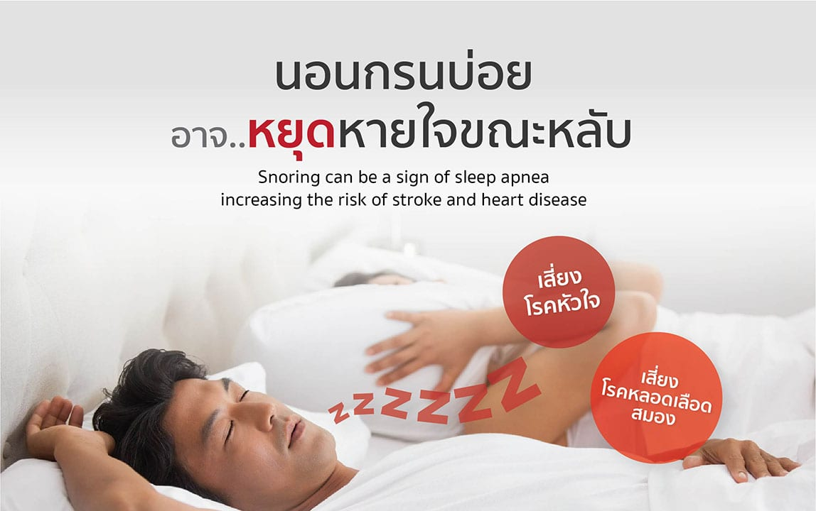 Sleep Apnea Screening